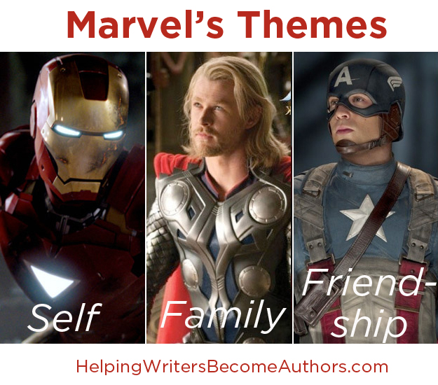 How to Write Powerful Themes - According to Marvel