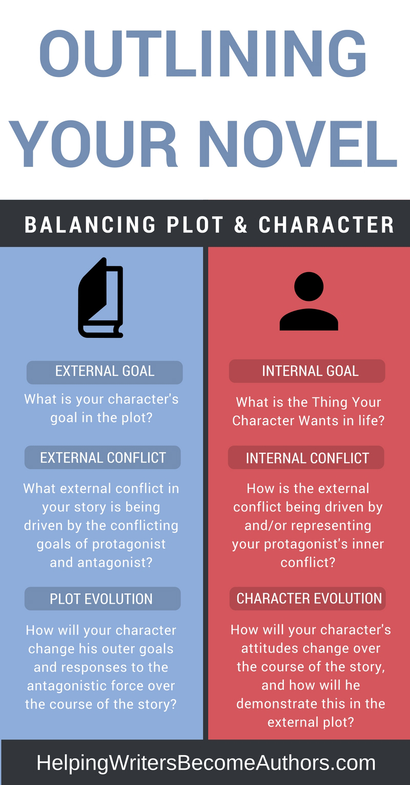 How to Outline While Balancing Plot and Character Infographic