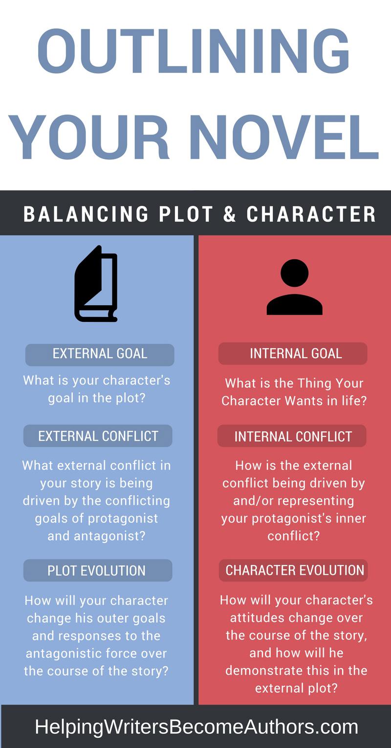 Help on writing a narrative essay